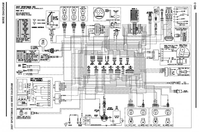 2009 Sportsman 500 Wiring Diagram Basic Electronics Diagramrh7hdhgviomebeli1info: 2004 Polaris Ranger 500 Wiring Diagram At Gmaili.net