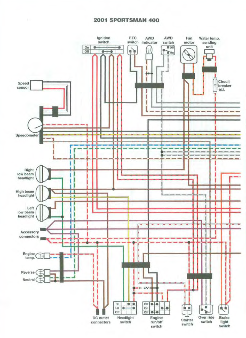 Sportsman 500 Wiring Diagram Polaris Atv Forum