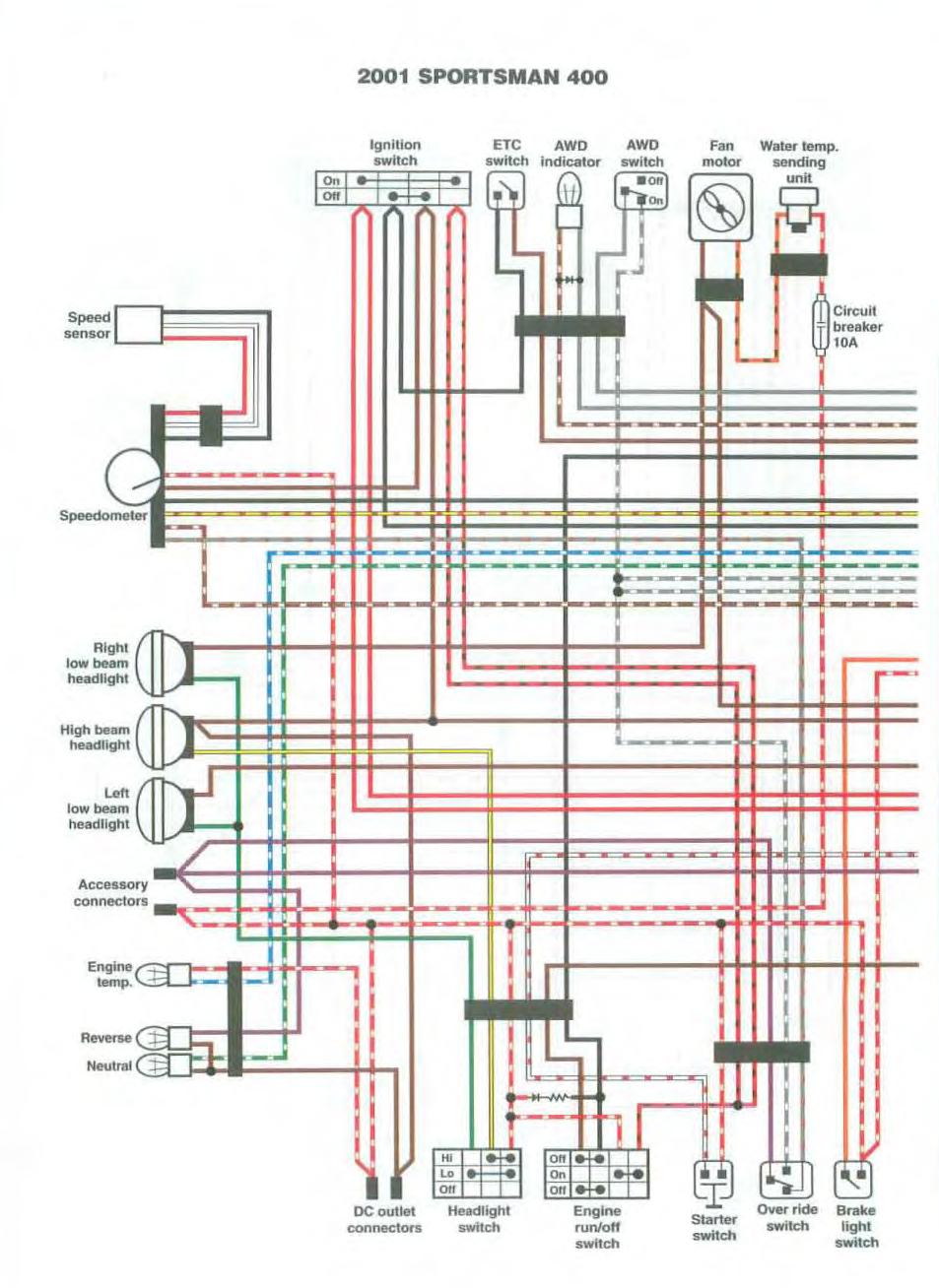 Sportsman 500 wiring diagram | Polaris ATV ForumPolaris ATV Forum