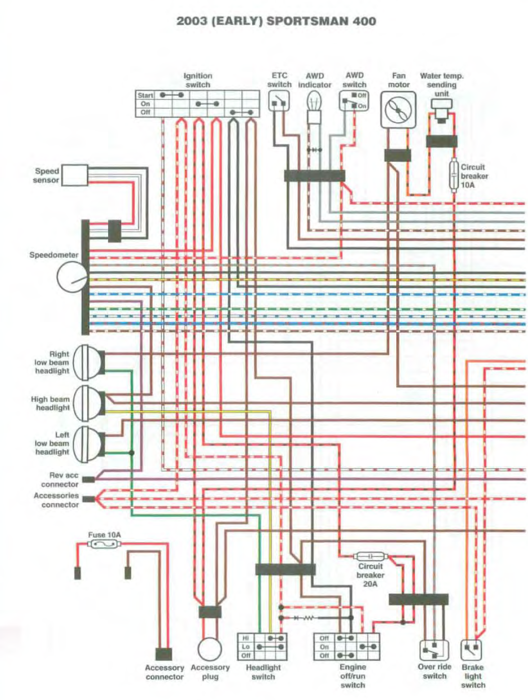 [SCHEMATICS_4LK]  Sportsman 500 wiring diagram | Polaris ATV Forum | Wiring Diagram Polaris 2005 500 Ho |  | Polaris ATV Forum