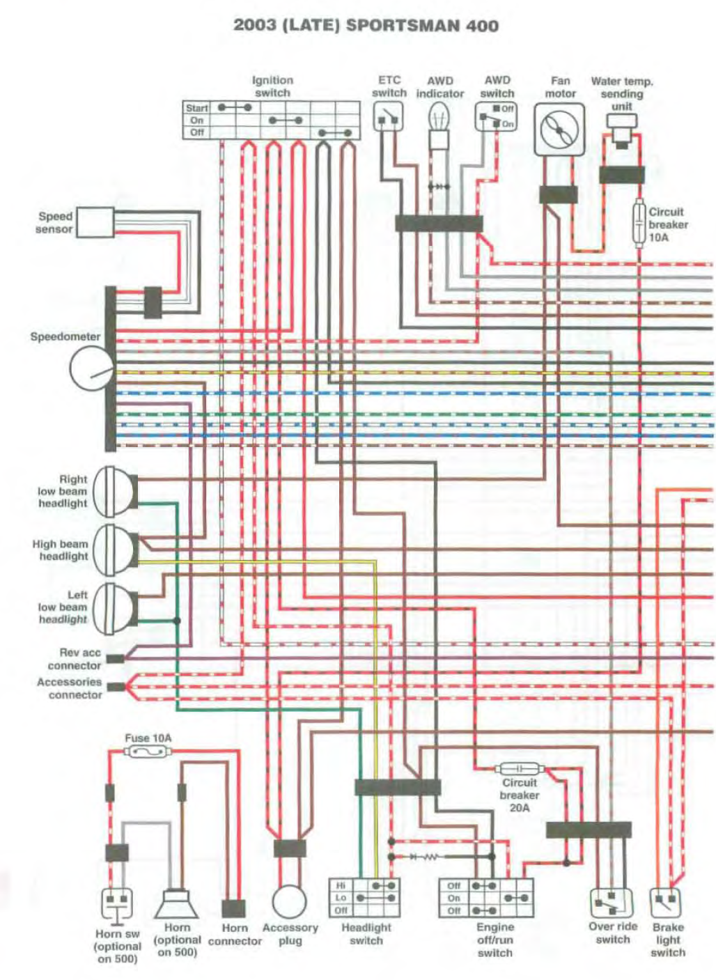 2009 Polaris Sportsman 500 Ho Wiring Diagram