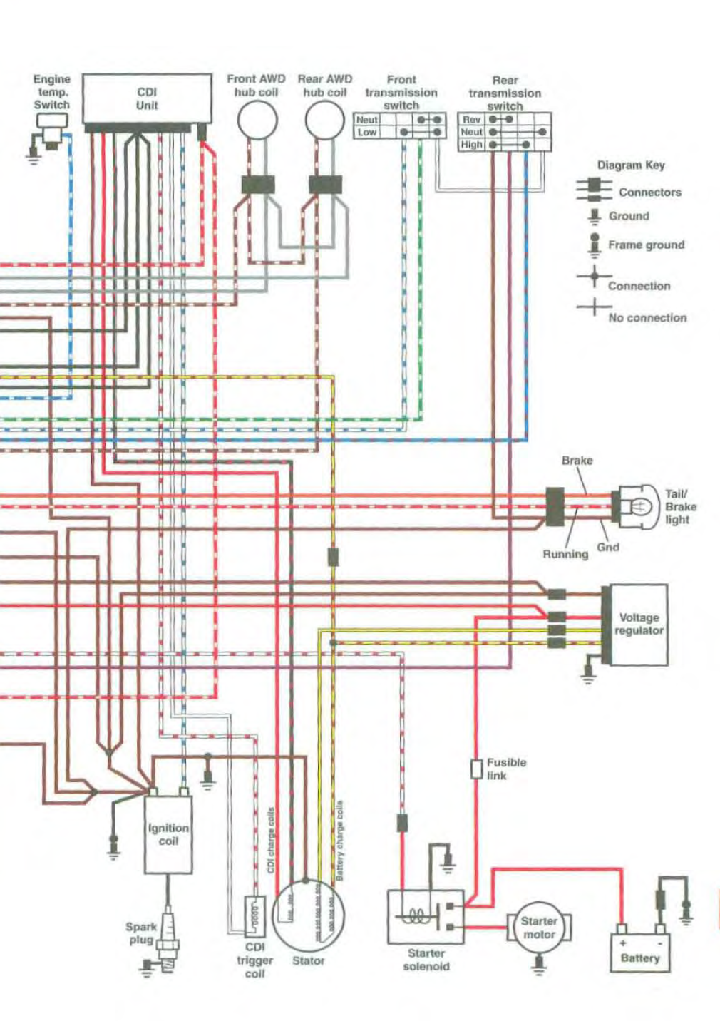 Polaris Ignition Switch Wiring Diagram from www.polarisatvforums.com
