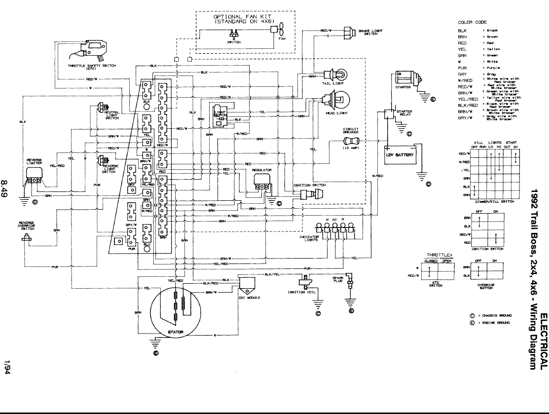 2004 Polaris Trailblazer 250 Wiring Diagram