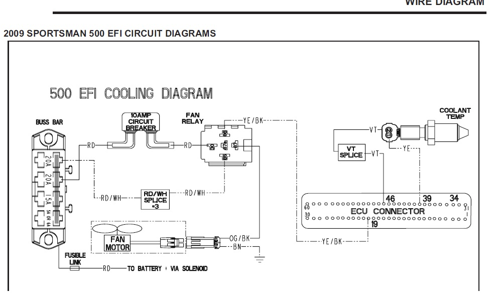 98 polaris sportsman 500 wiring diagram 2010 polaris sportsman 500 wiring diagram #5