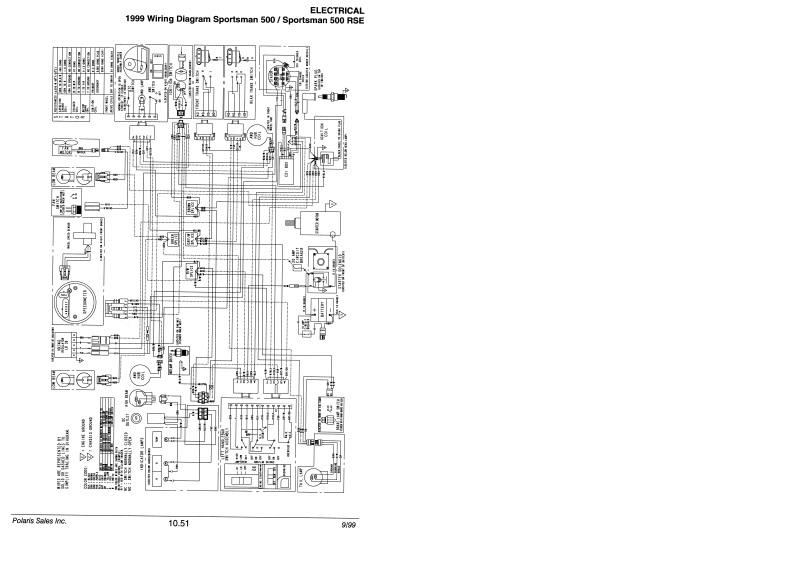 Fine 1999 Sportsman 500 Wiring Diagram Composition - Simple Wiring ...