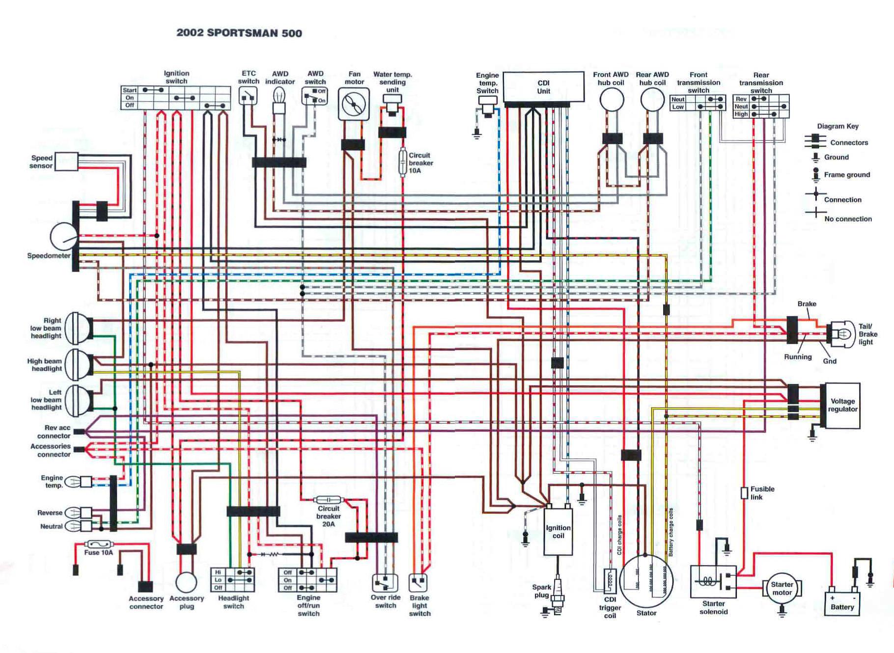 Stunning Cdi Circuit 2001 Polaris Sportsman 500 Ideas - Electrical ...