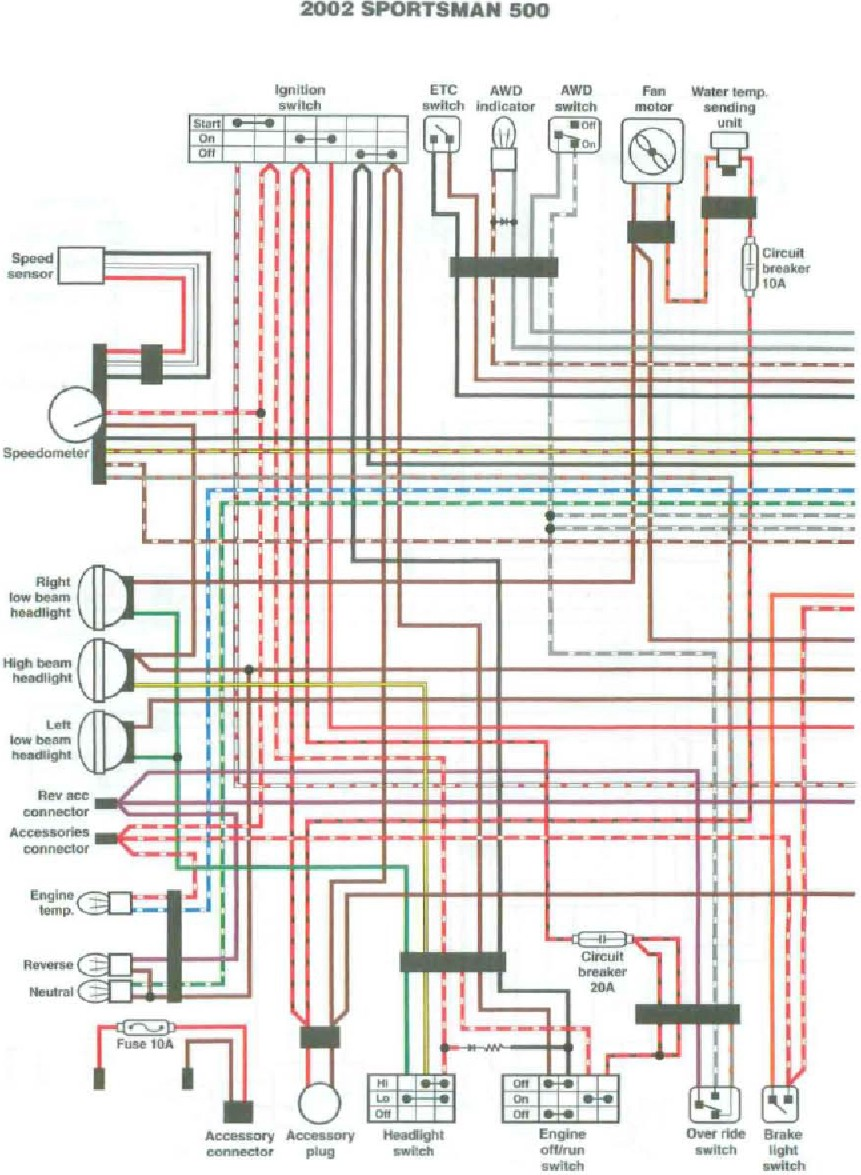 wiring diagram polaris 2005 500 ho the wiring diagram 2002 polaris sportsman 500 ho wiring diagram nodasystech wiring diagram