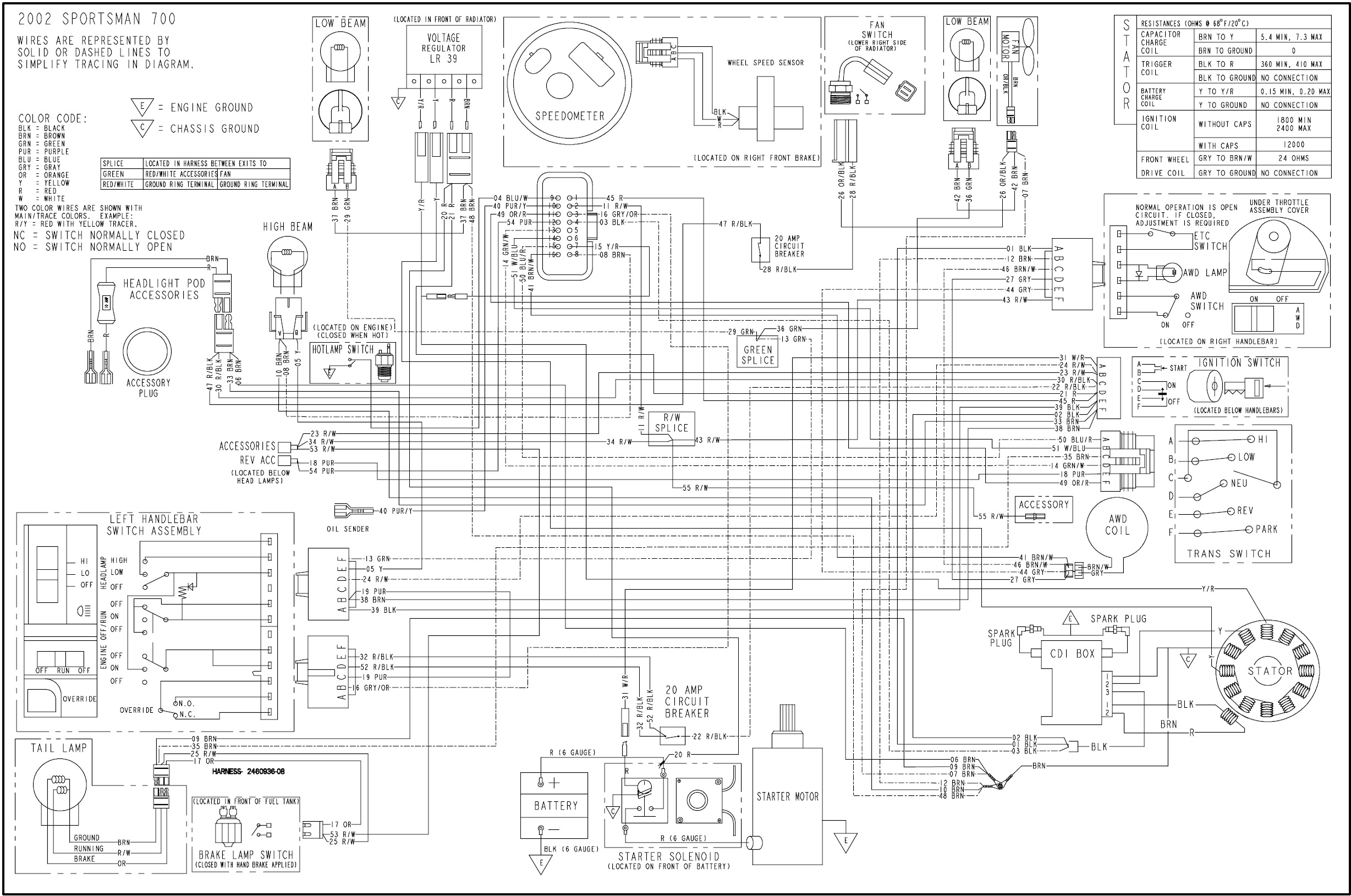 polaris sportsman 500 2006 fuse box wiring diagram