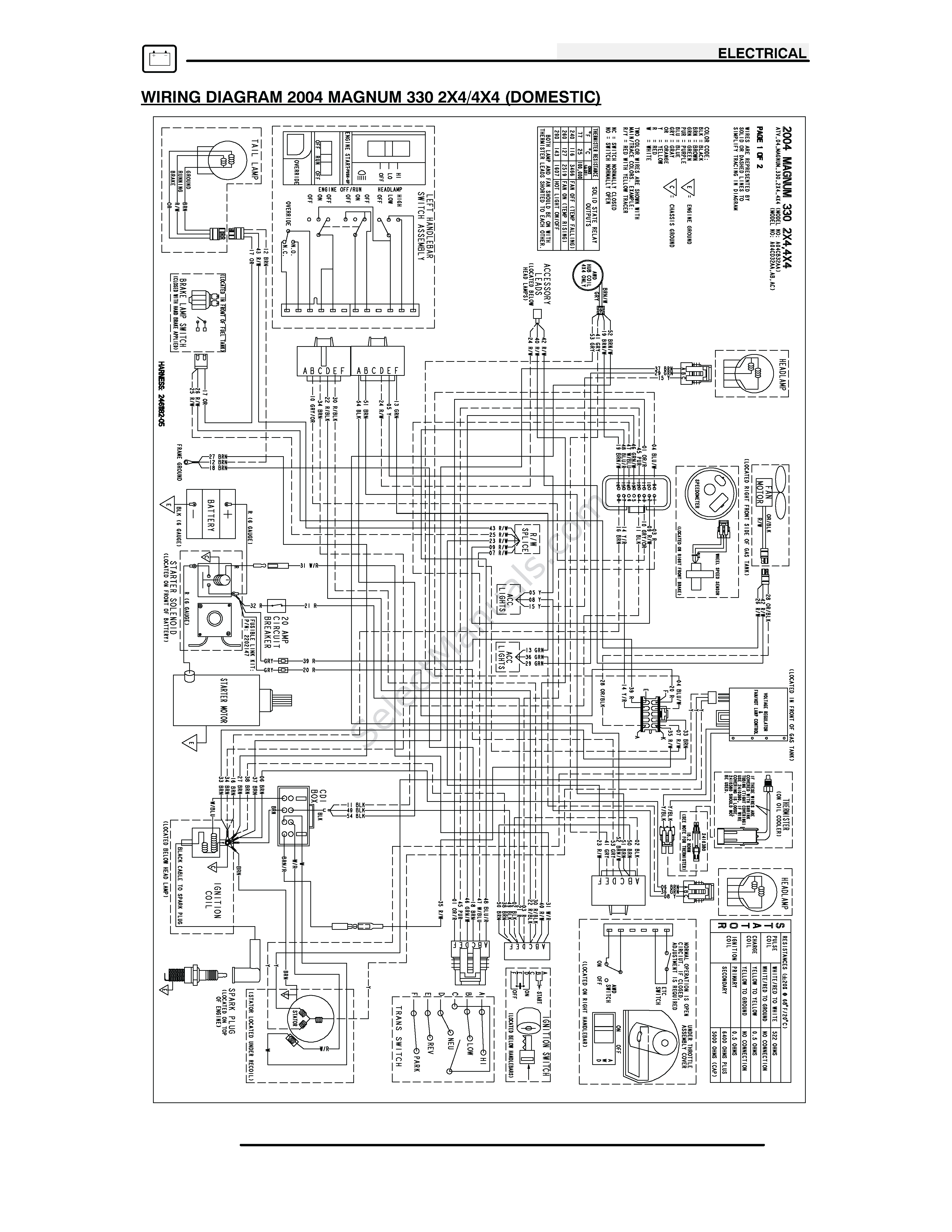 🏆 [DIAGRAM in Pictures Database] Polaris Magnum 330 Wiring Diagram Just  Download or Read Wiring Diagram - BOAT-WIRING-DIAGRAM.ONYXUM.COMOnyxum.com