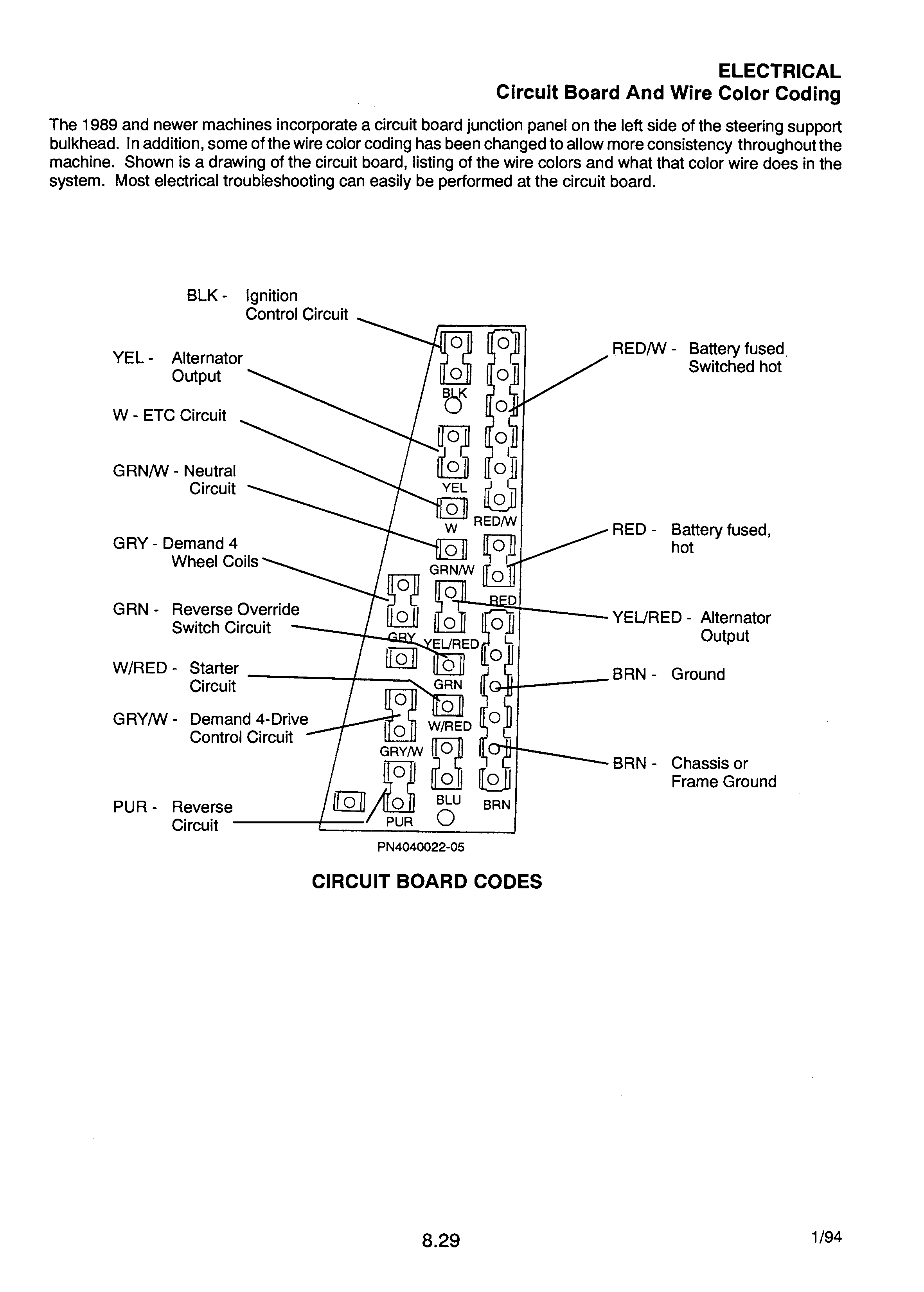 1994 Polari 400 Wiring Diagram