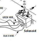 atv winches wiring diagram winch install help!!! - page 2 - polaris atv forum