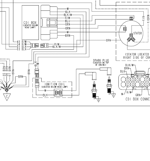 2004 Polaris 600 Wiring Diagram Schematic. 2004 polaris sportsman 400 wiring  diagram sample. polaris electrical diagrams wiring diagram database. 2004  polaris sportsman 600 twin wiring diagram wiring. 2004 polaris sportsman 600  7002002-acura-tl-radio.info
