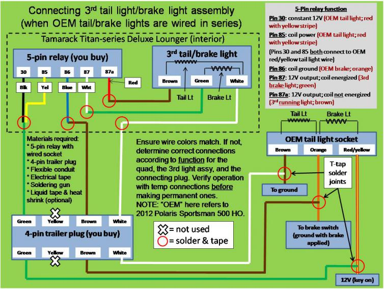 how to make that led 3rd brake light work! polaris atv forum Polaris RZR 900 Maintenance Polaris Rzr 170 Wiring Diagram polaris wiring diagram 2014 rzr 900