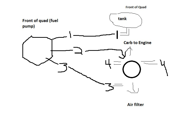 Polaris Carburetor Diagram For Repair Schematic Wiring Diagrams