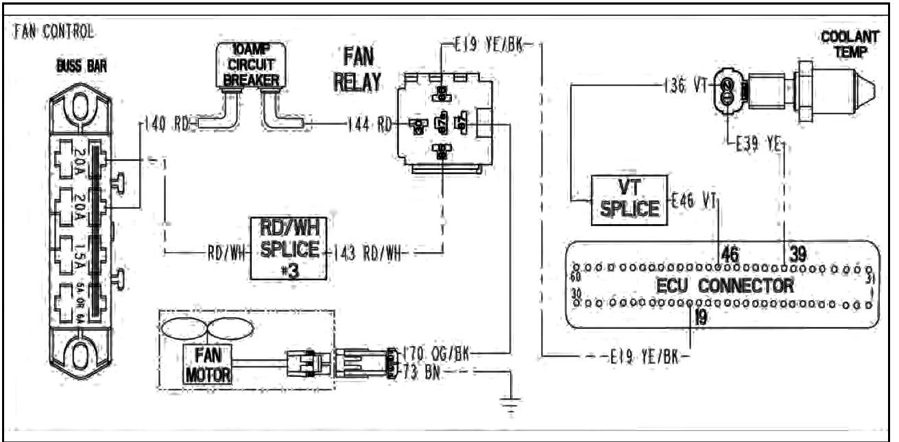 Polaris Sportsman 400 Fuse Box Wiring Diagram Libraries For 2001 500 Diagrams U2022radiator Fan Or Breaker Atv Forum Rh