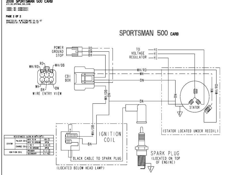 Wunderbar Polaris Scrambler 500 Schaltplan Ideen - Elektrische ...