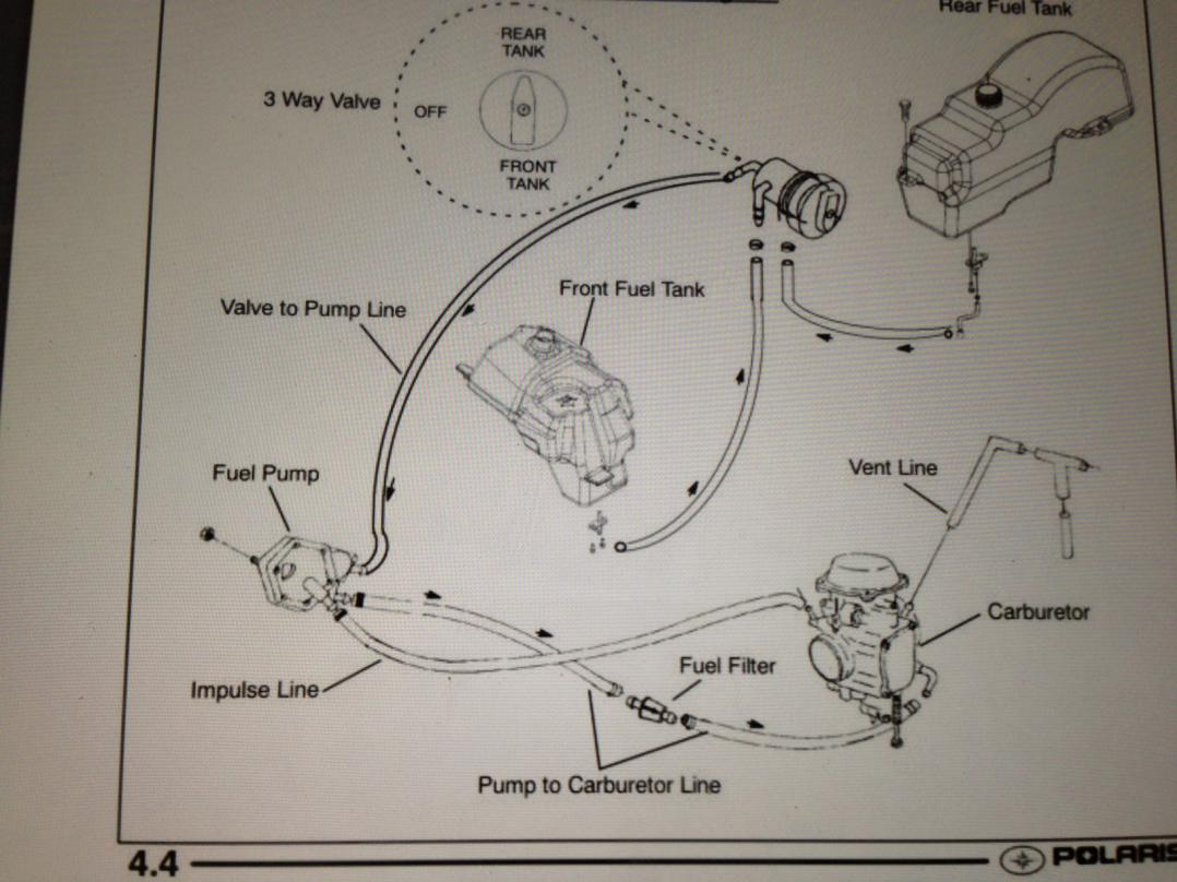 2000 Polaris Magnum 500 Parts Diagram