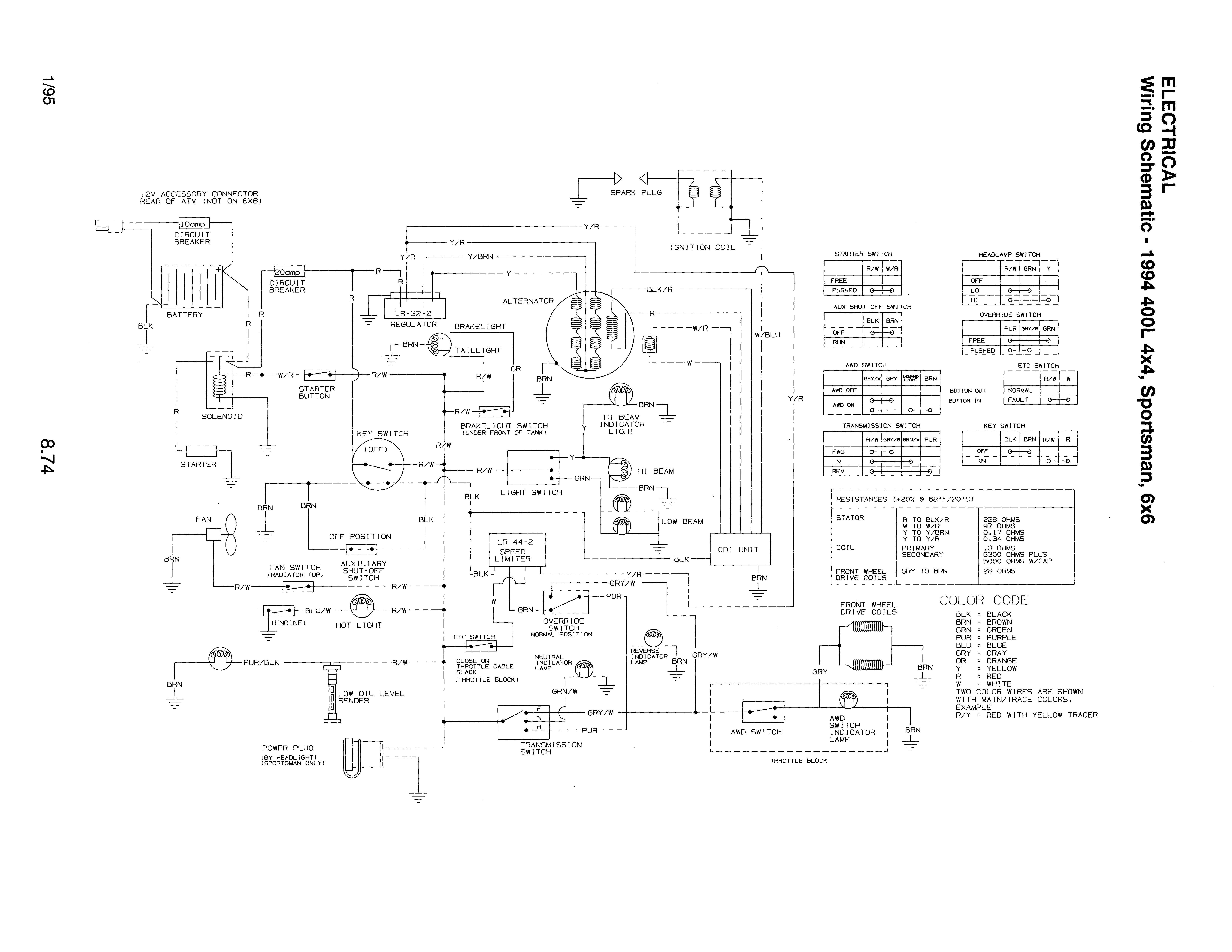 Polari Ranger 4x4 Wiring Diagram