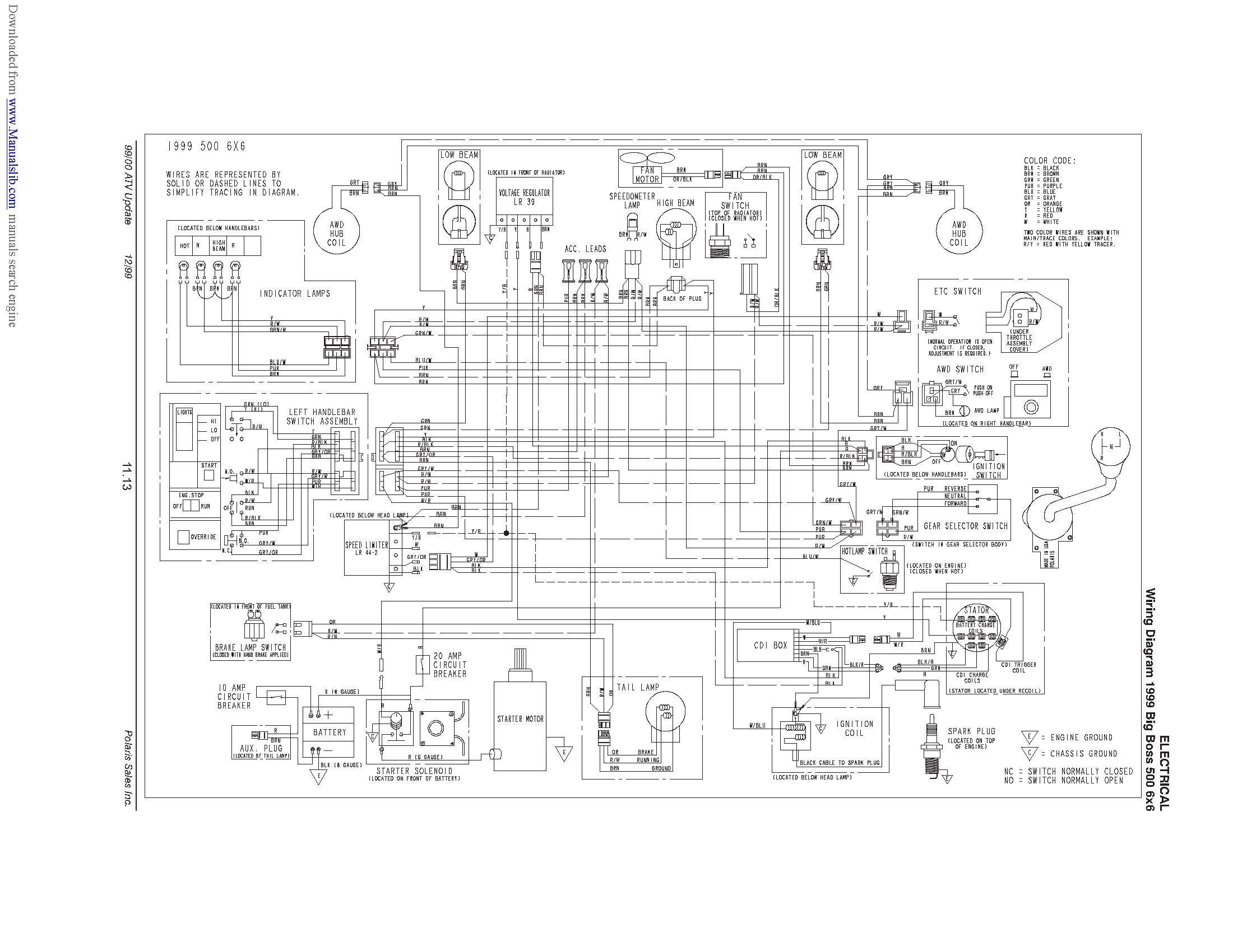 trail boss wiring diagram 1999 polaris wiring diagram wiring diagrams dat polaris 250 trail boss wiring diagram 1999 polaris wiring diagram wiring