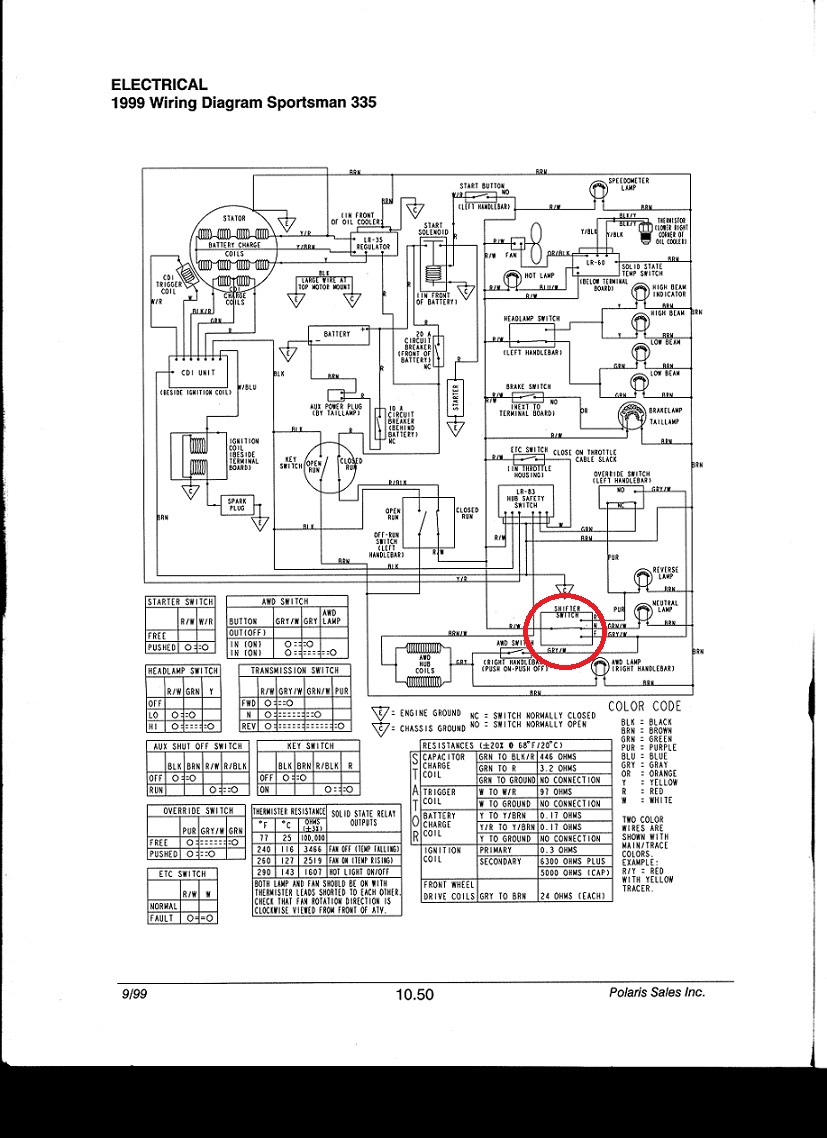 2011 polaris sportsman wiring diagram 1998 polaris sportsman wiring diagram