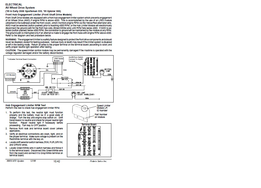 polaris 300 4x4 wiring | polaris atv forum 1995 polaris 300 4x4 wiring diagram polaris snowmobile wiring diagram polaris atv forum