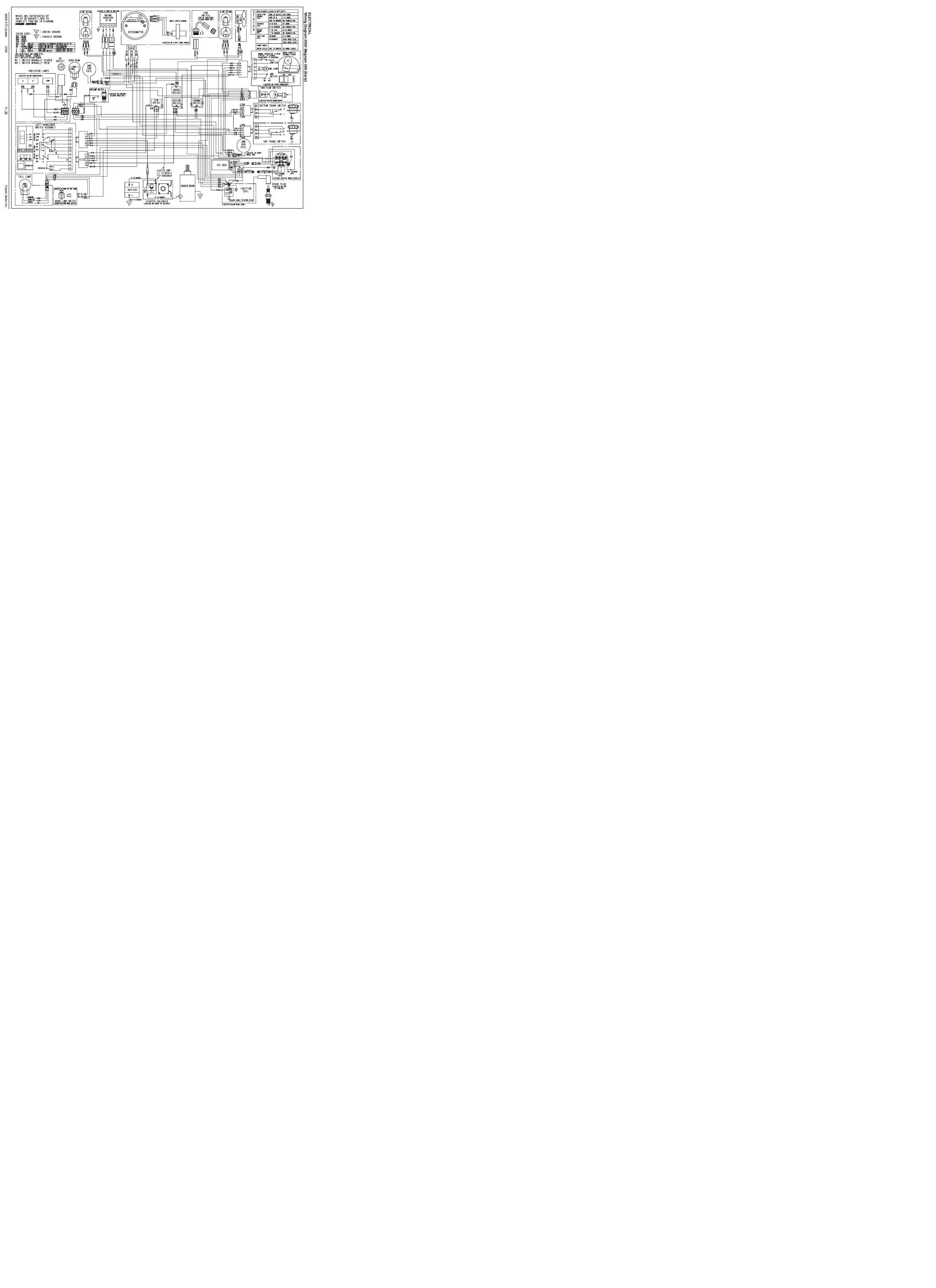 2000 magnum 500, wire diagram on | Polaris ATV Forum on 99 polaris xplorer wiring diagram, 99 polaris magnum 500 wiring diagram, 99 yamaha big bear 350 wiring diagram, 99 polaris scrambler wiring diagram,
