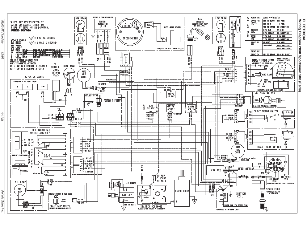 500 Ho Polaris Sportsman 500 Wiring Diagram Pdf  U2013 Wiring