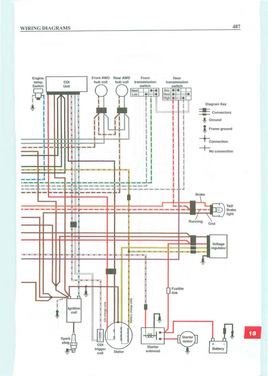wiring diagram 2000 polaris scrambler 4x4 polaris sportsman 500 wiring diagram key beat cetar  polaris sportsman 500 wiring diagram