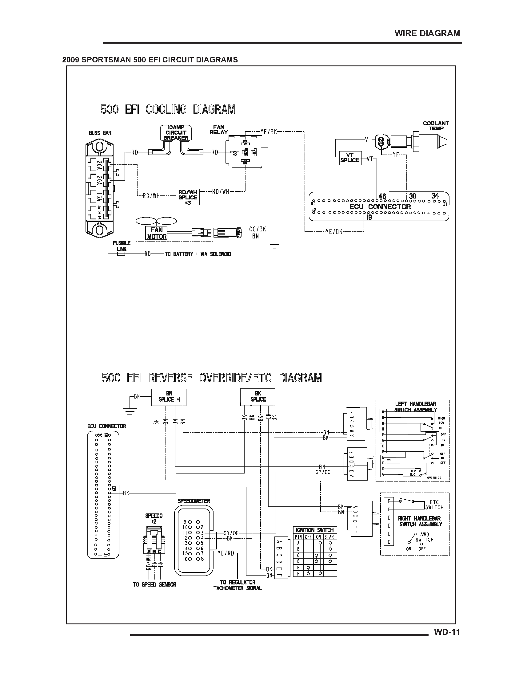 2009 sportsman 500 wiring diagram cooling system - polaris atv forum polaris sportsman 500 wiring diagram key #13