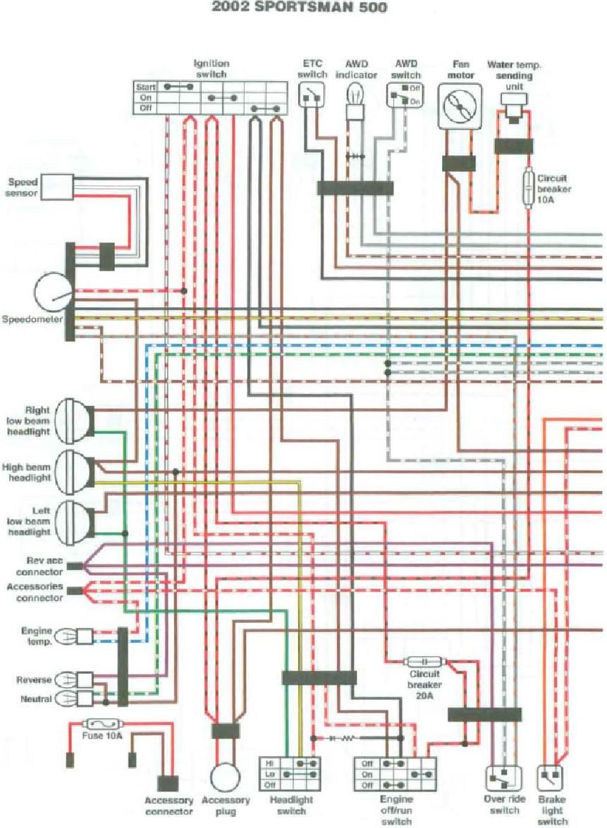 2000 magnum 500 wire diagram button polaris atv forum rh polarisatvforums com polaris sportsman 90 wiring schematic polaris scrambler 400 wiring diagram