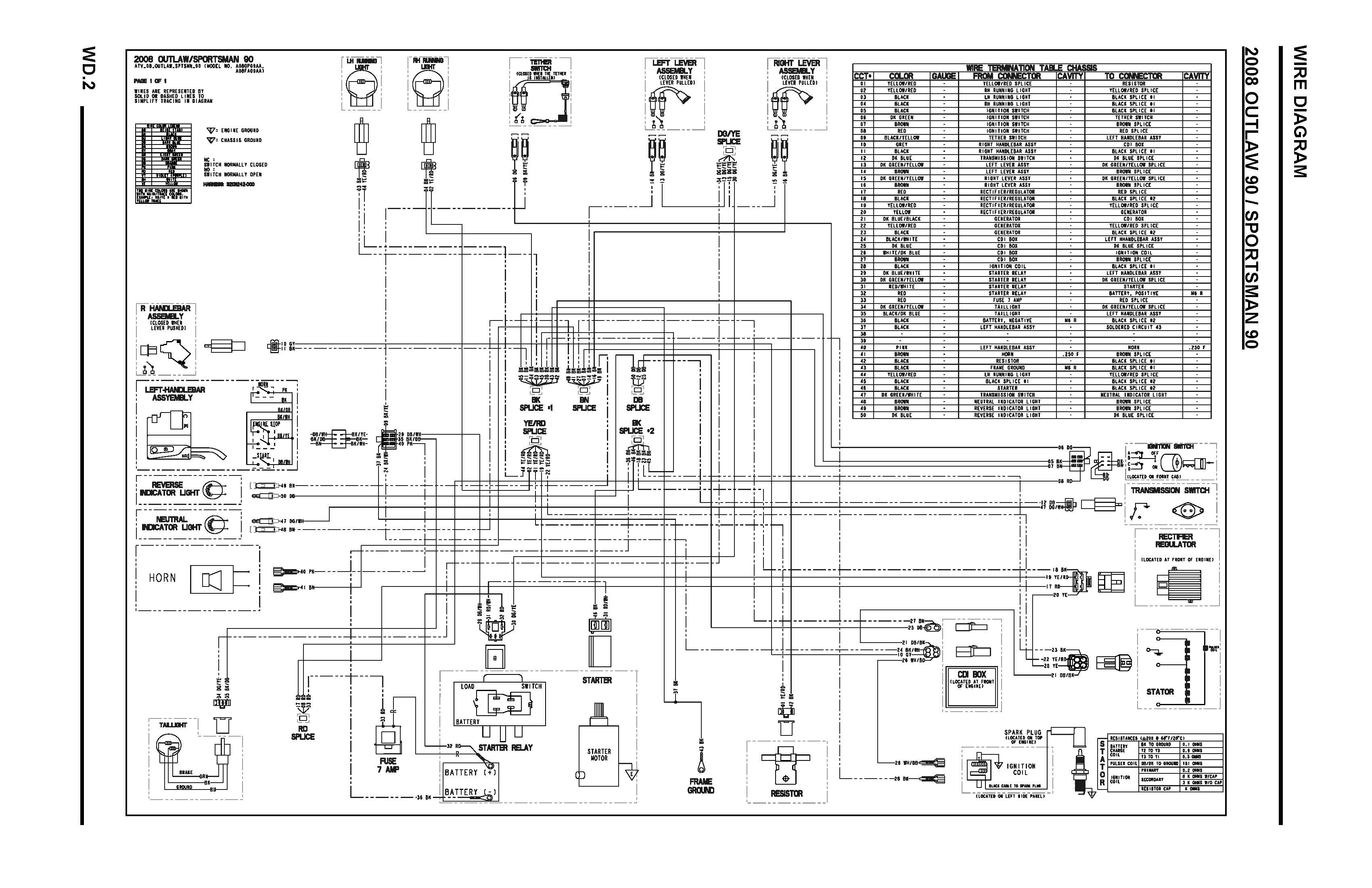 2008 polaris wiring diagram 87 polaris wiring diagram schematic