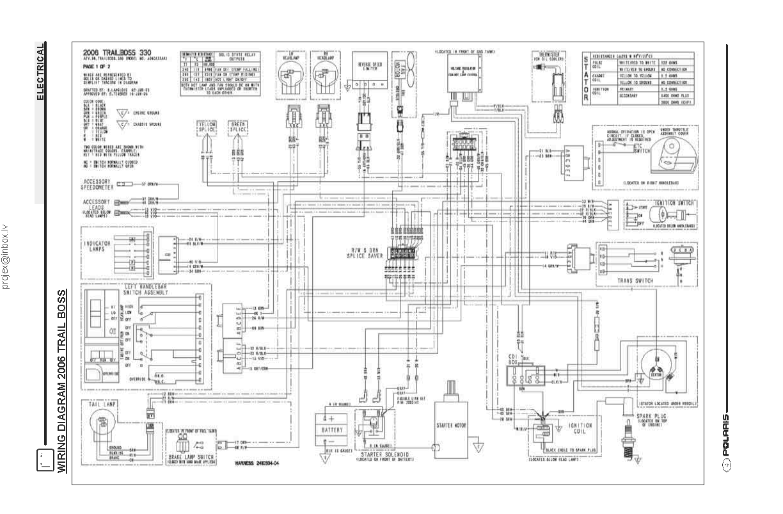 trail boss wiring diagram trail boss wiring diagram wiring diagrams blog polaris 250 trail boss wiring diagram trail boss wiring diagram wiring