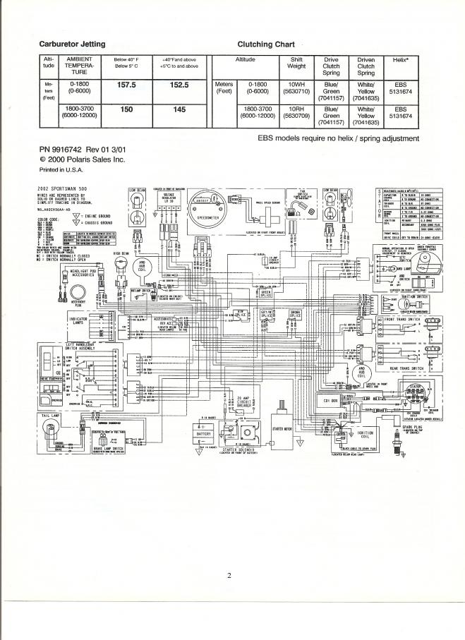 headlight - page 2 - polaris atv forum polaris sportsman 500 wiring diagram 1989 2010 polaris sportsman 500 wiring diagram