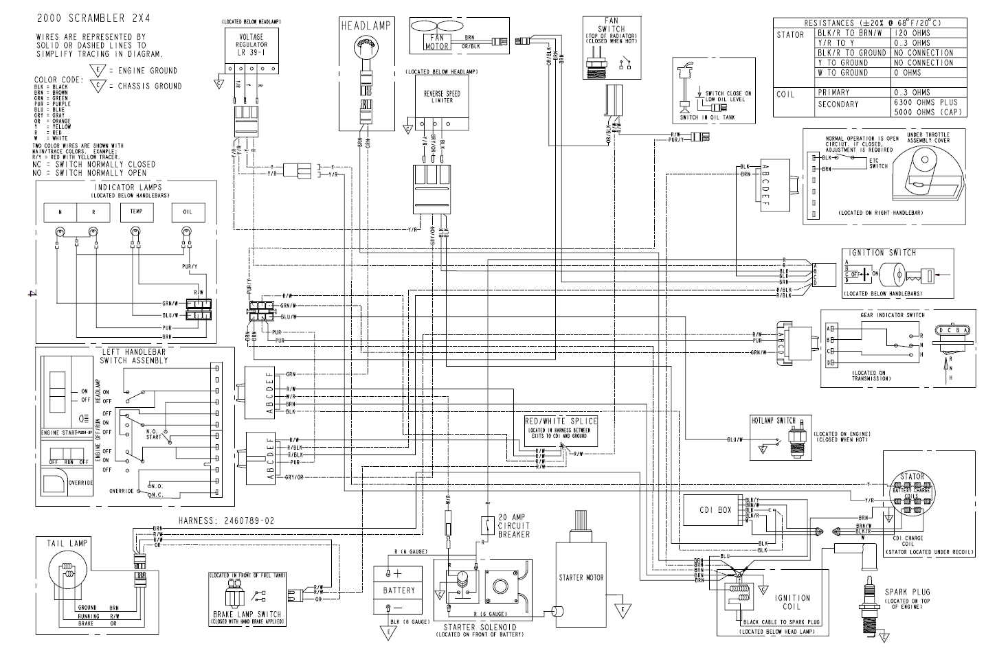 Wire Diagram 2011 Rzr S - Wiring Diagram Options
