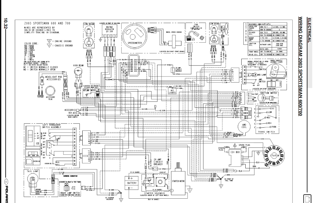 sportsman wiring diagram wiring diagrams sportsman wiring diagram