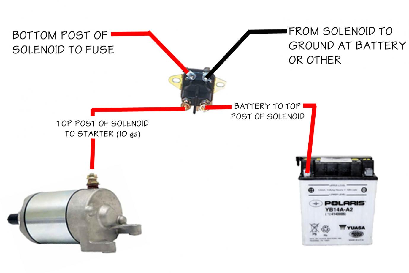 solenoid wiring diagram solenoid wiring diagrams online description polaris atv winch wiring diagram wire diagram on warn atv winch wiring diagram