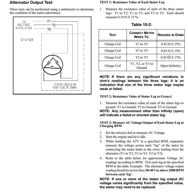 Magnificent 2004 Polaris Sportsman 500 Wiring Diagram Elaboration ...