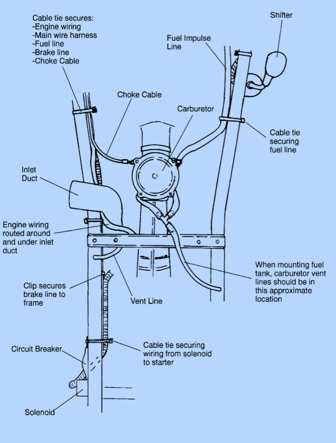 Polaris 500 Choke Diagram Wiring Diagram