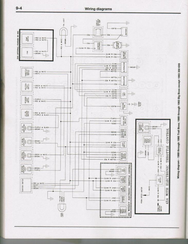 1993 Polaris Trail Boss 250 Wiring Diagram