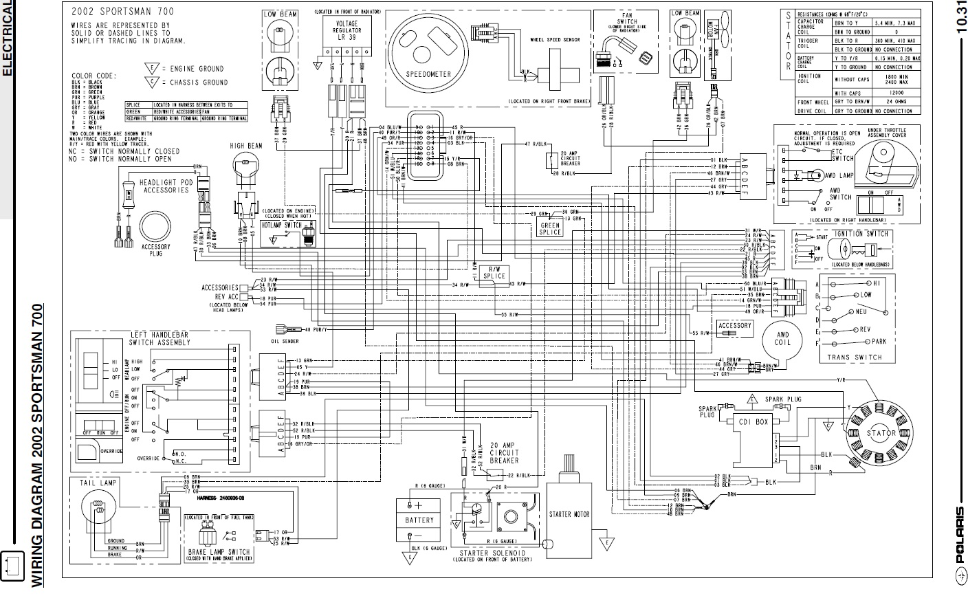 2004 polaris sportsman 400 wiring diagram daily update wiring diagram 2006 Polaris Sportsman Wiring Schematic