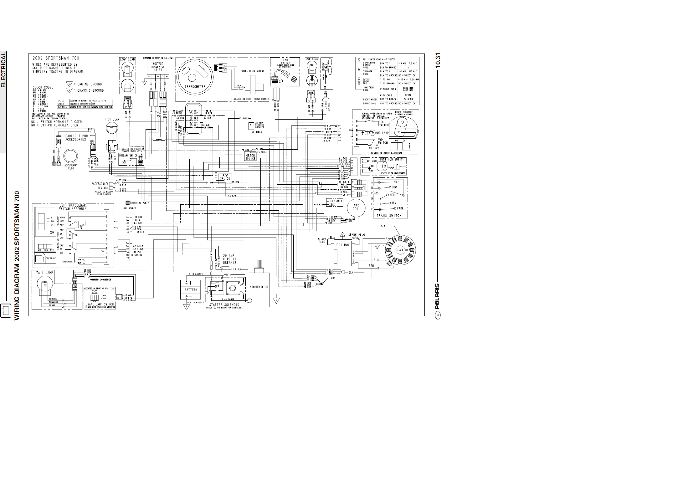 25373d1432944967 04 sportsman 700 no spark wiring diag 700 04 sportsman 700 no spark page 2 polaris atv forum polaris rzr 1000 wiring diagram at bayanpartner.co