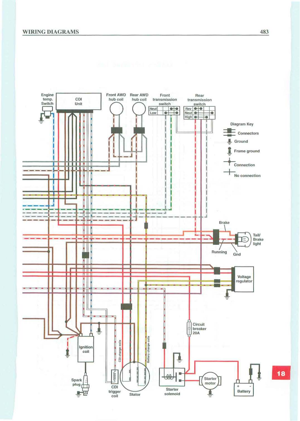 outlaw 500 wiring diagram wiring diagram polaris 400l wiring-diagram 2006 polaris predator 50 wiring diagram #13