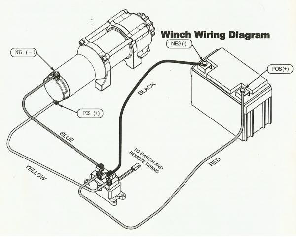 Atv Winch Wiring Diagram from www.polarisatvforums.com