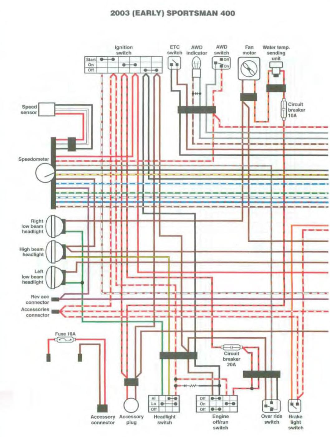Sportsman 500 wiring diagram | Polaris ATV Forum | Sportsman 500 Wiring Diagram |  | Polaris ATV Forum