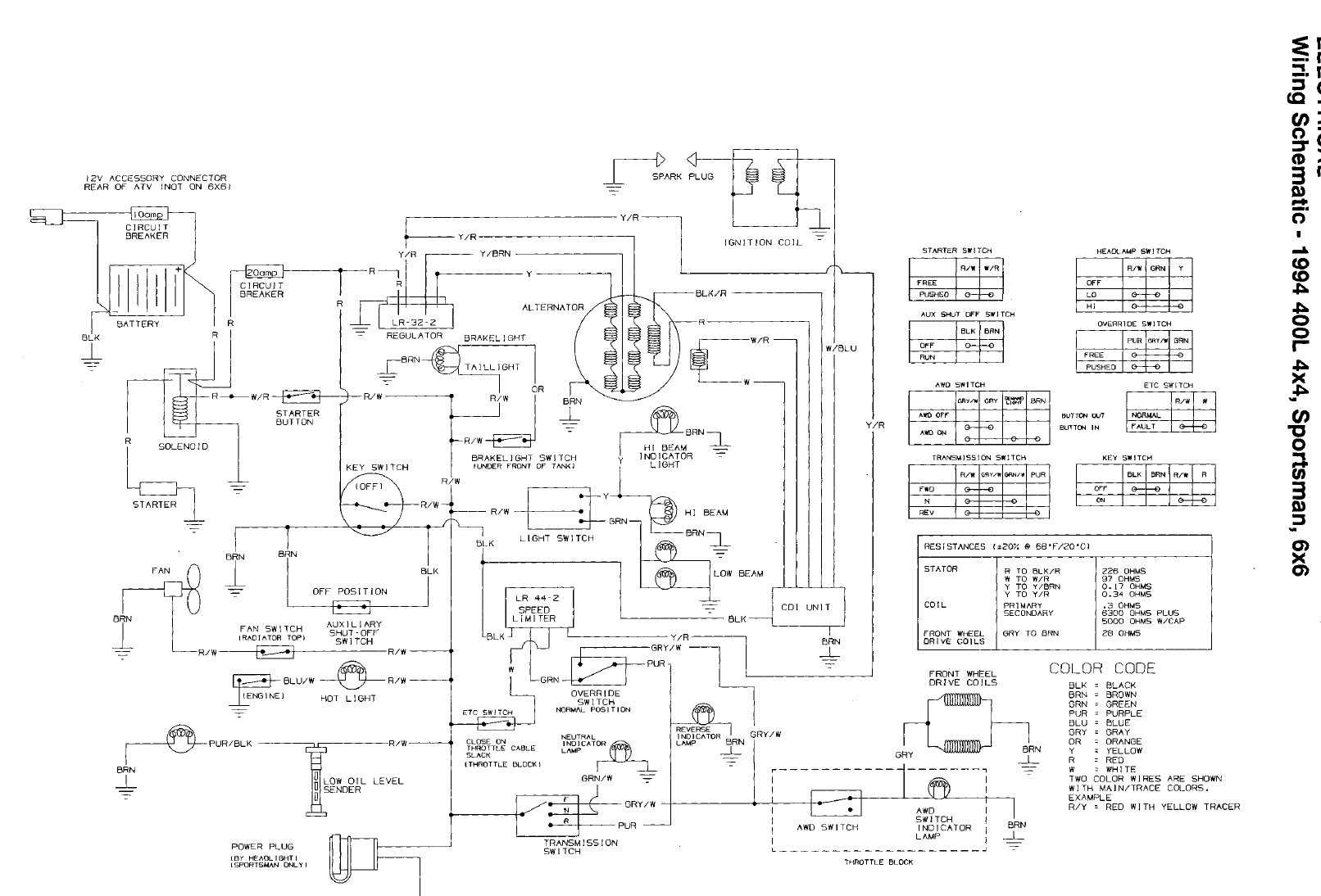 Need Wiring Diagram Polaris Atv Forum