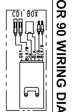 sportsman 90 wiring problem   Polaris ATV Forum   Sportsman 90 Wiring Diagram      Polaris ATV Forum